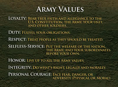 core army values The seven core army values listed below are what being a soldier is all about loyalty: bear true faith and allegiance to the us constitution, the army, your unit and other soldiers bearing true faith and allegiance is a matter of believing in and devoting yourself to something or someone.
