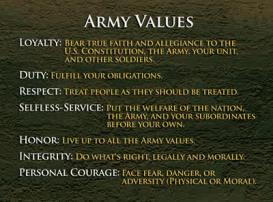 The 7 Core Values